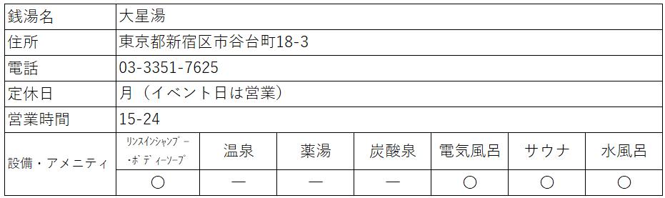 f:id:kenichirouk:20201203212124p:plain