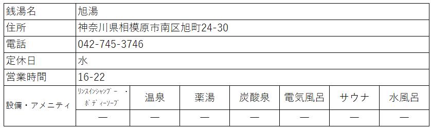 f:id:kenichirouk:20201204080838p:plain