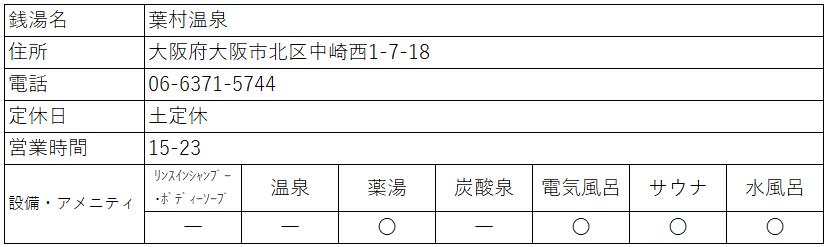 f:id:kenichirouk:20201206131347p:plain