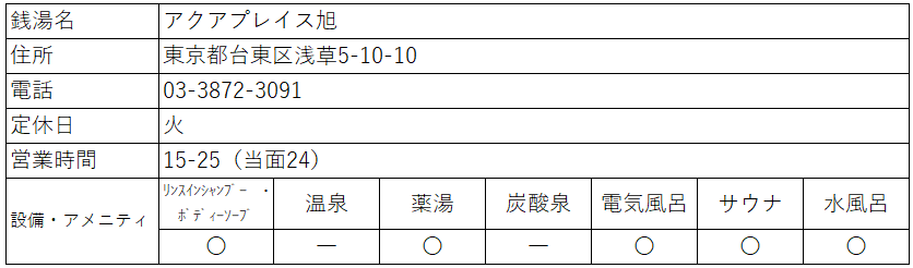 f:id:kenichirouk:20201206183136p:plain