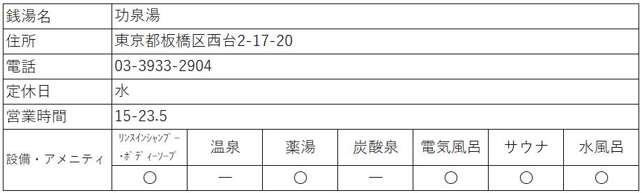 f:id:kenichirouk:20201207055102p:plain