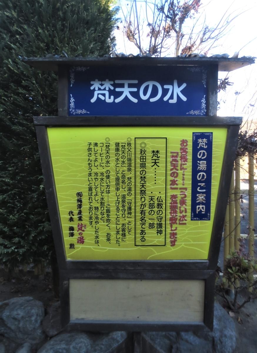 f:id:kenichirouk:20201216124222j:plain