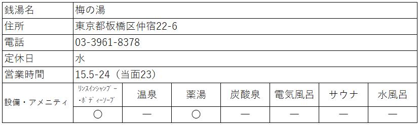 f:id:kenichirouk:20201219034728p:plain
