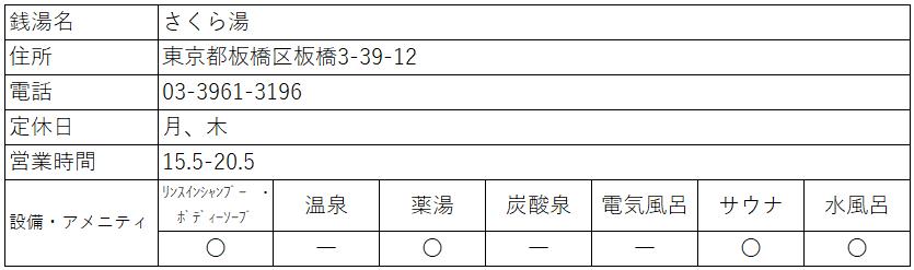 f:id:kenichirouk:20201219035143p:plain