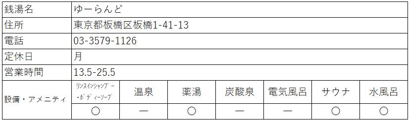 f:id:kenichirouk:20201219053944p:plain