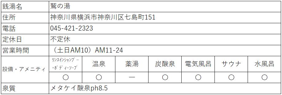 f:id:kenichirouk:20201221055937p:plain