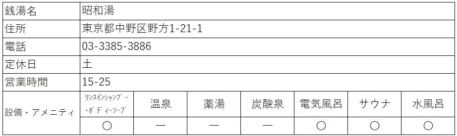 f:id:kenichirouk:20201224104528p:plain