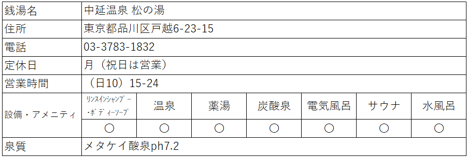 f:id:kenichirouk:20201231074947p:plain