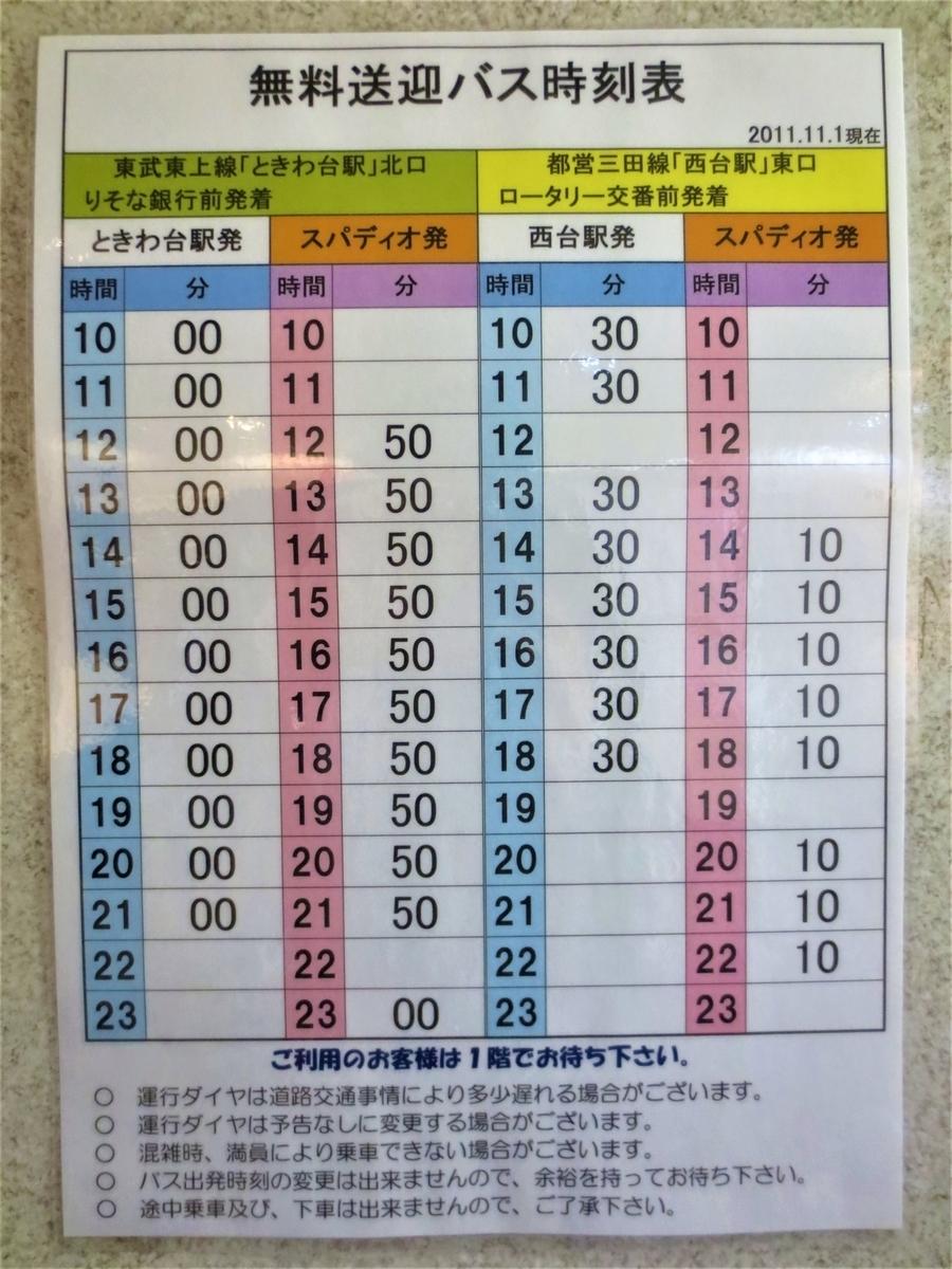 f:id:kenichirouk:20201231220502j:plain