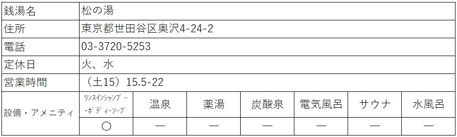 f:id:kenichirouk:20210103113226p:plain