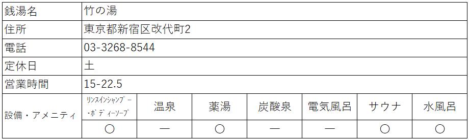 f:id:kenichirouk:20210106193722p:plain