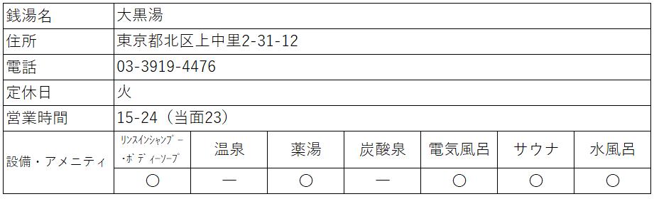 f:id:kenichirouk:20210107121826p:plain