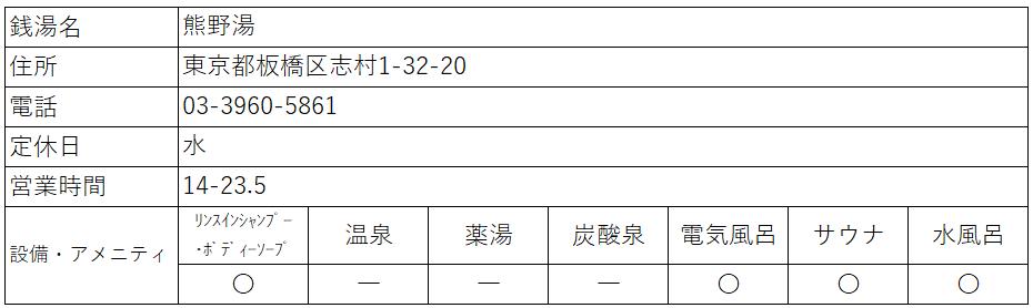 f:id:kenichirouk:20210109083406p:plain