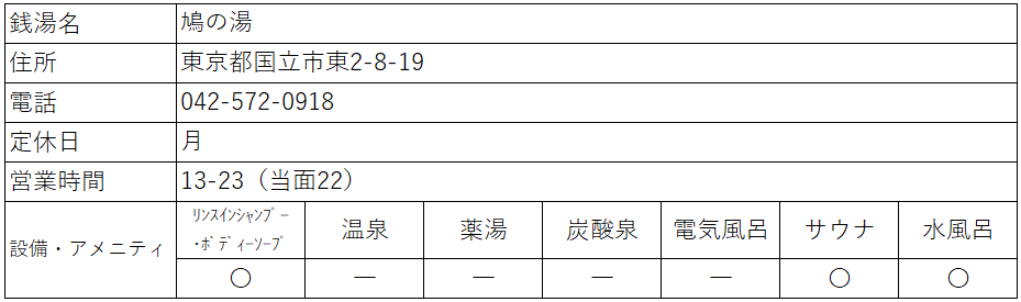 f:id:kenichirouk:20210119062609p:plain