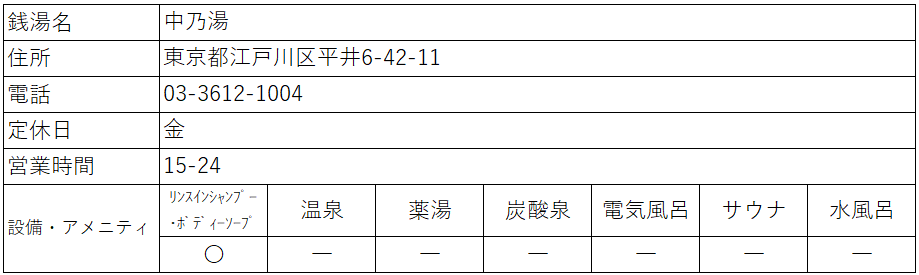 f:id:kenichirouk:20210202204108p:plain
