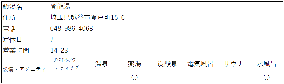 f:id:kenichirouk:20210204060818p:plain