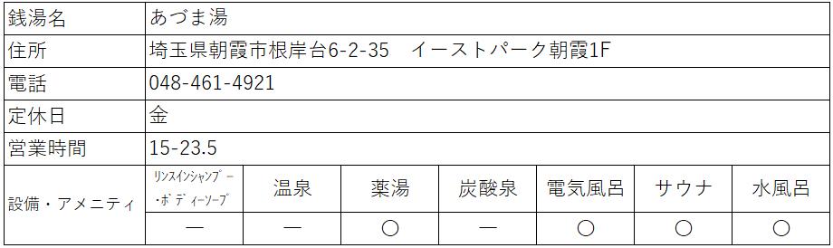 f:id:kenichirouk:20210213112043p:plain