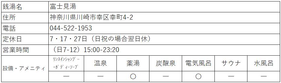 f:id:kenichirouk:20210218233234p:plain