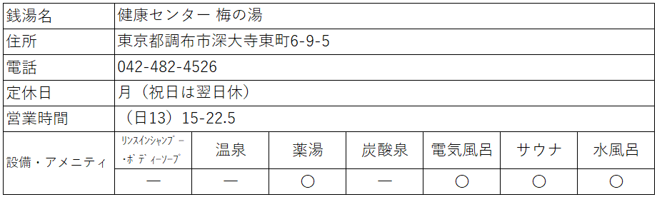 f:id:kenichirouk:20210226204219p:plain