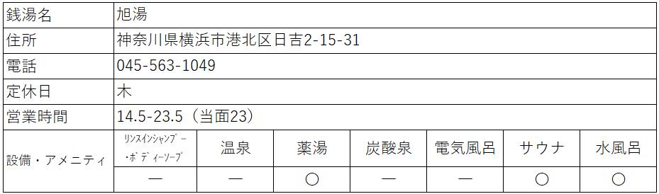 f:id:kenichirouk:20210303051758p:plain