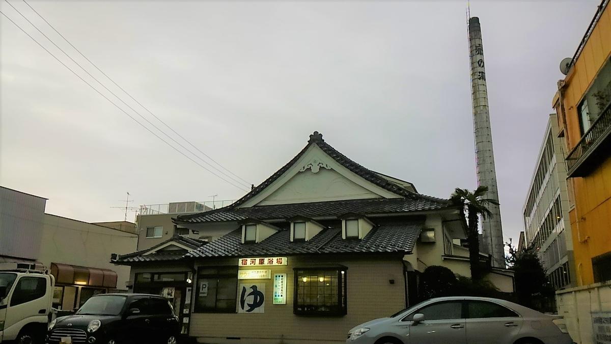 f:id:kenichirouk:20210303062428j:plain