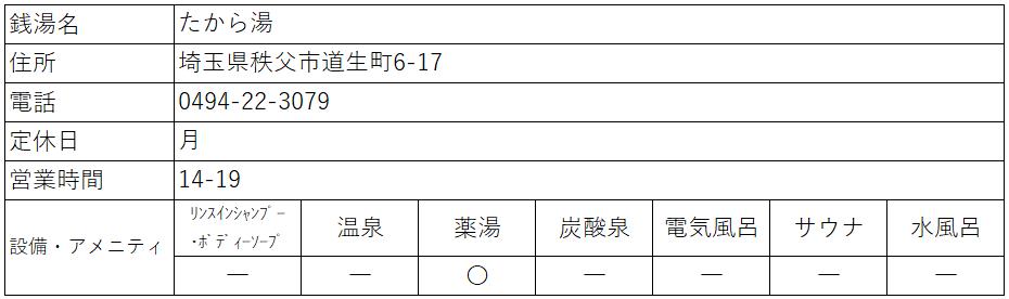 f:id:kenichirouk:20210325120710p:plain