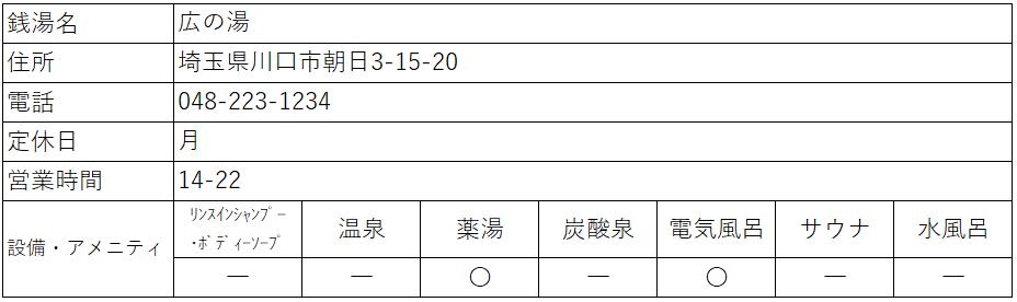 f:id:kenichirouk:20210401114211p:plain