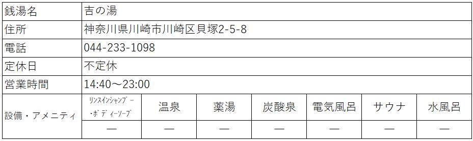 f:id:kenichirouk:20210402161452p:plain