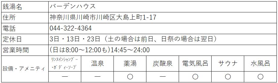f:id:kenichirouk:20210402162908p:plain