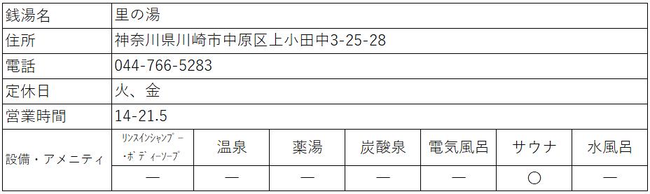 f:id:kenichirouk:20210406194222p:plain