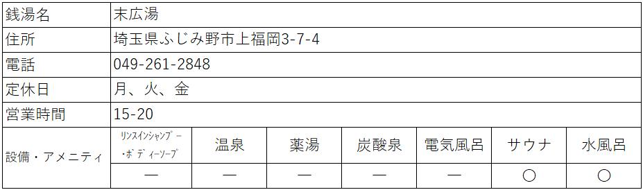f:id:kenichirouk:20210410112025p:plain