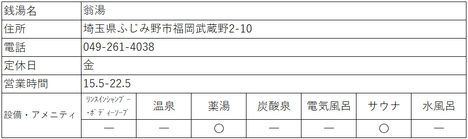 f:id:kenichirouk:20210410121458p:plain