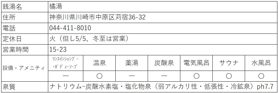 f:id:kenichirouk:20210417154757p:plain