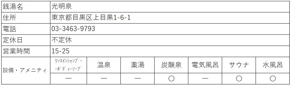 f:id:kenichirouk:20210421052700p:plain