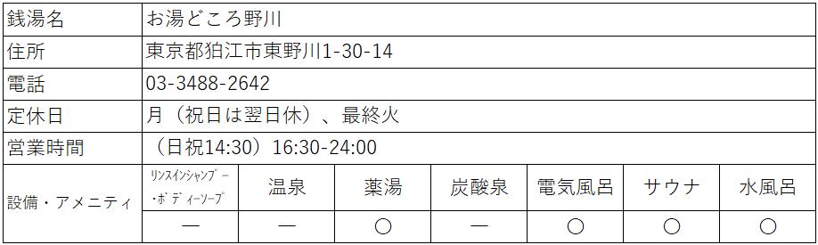 f:id:kenichirouk:20210421064912p:plain