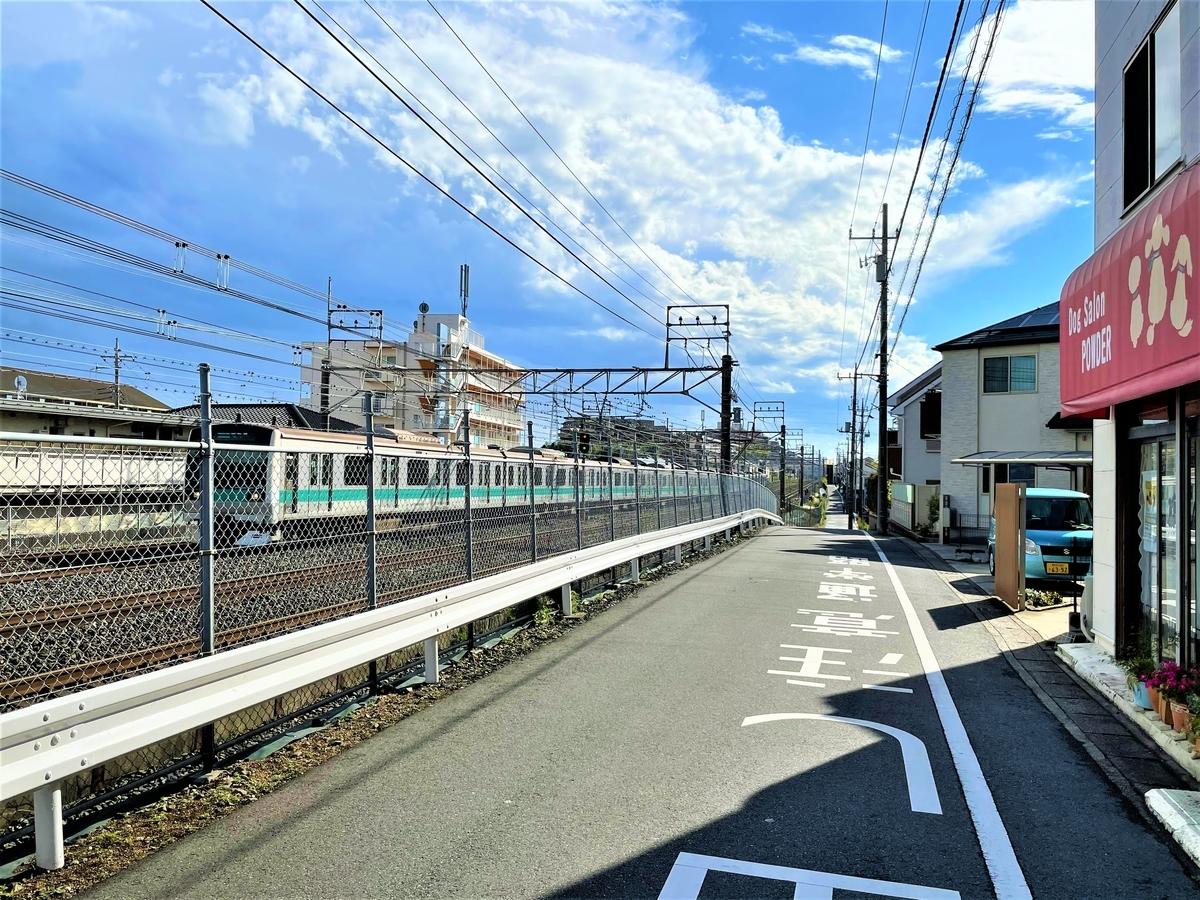 f:id:kenichirouk:20210503094743j:plain
