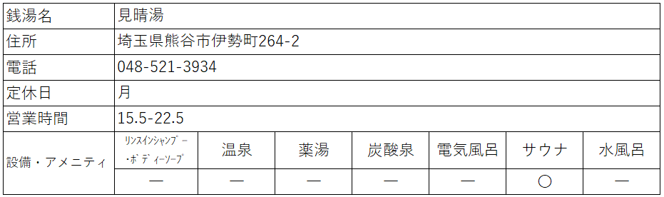 f:id:kenichirouk:20210504123131p:plain