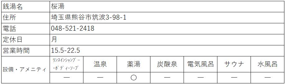 f:id:kenichirouk:20210504125444p:plain
