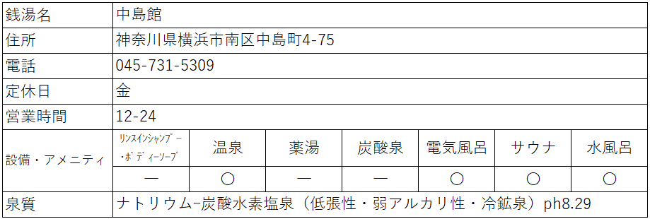 f:id:kenichirouk:20210508072511p:plain