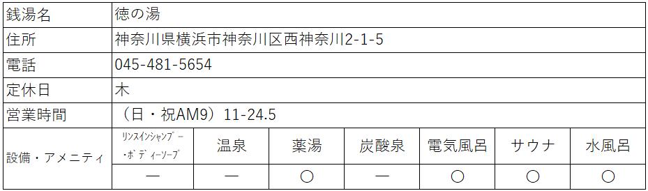 f:id:kenichirouk:20210510194344p:plain