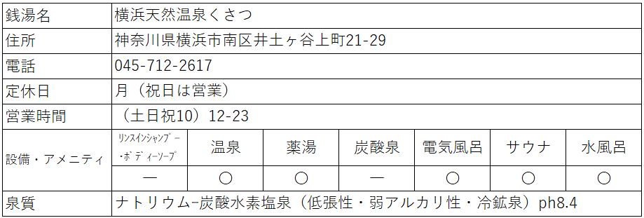 f:id:kenichirouk:20210518214637p:plain