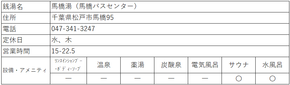 f:id:kenichirouk:20210520175138p:plain