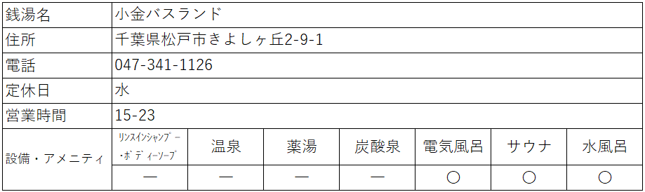f:id:kenichirouk:20210520181053p:plain