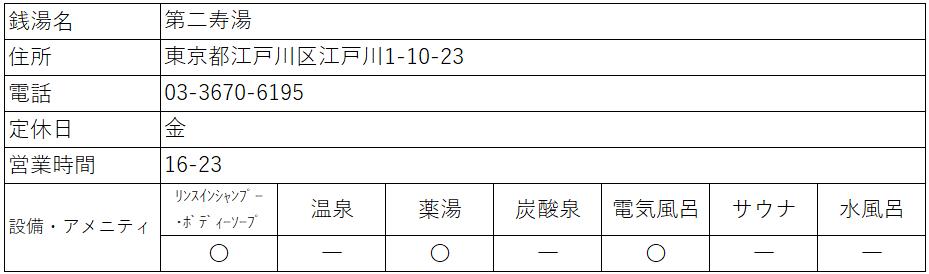 f:id:kenichirouk:20210529170209p:plain