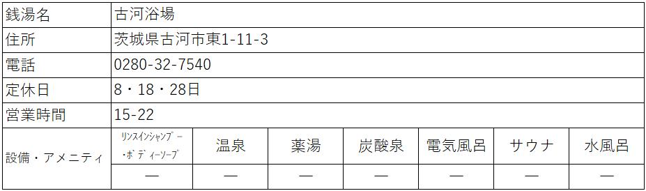 f:id:kenichirouk:20210531084354p:plain