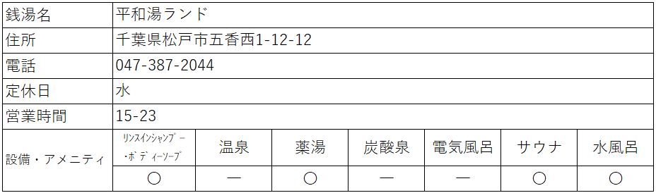 f:id:kenichirouk:20210602072801p:plain