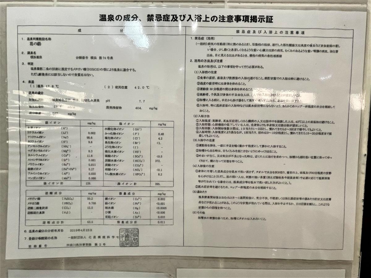 f:id:kenichirouk:20210603235358j:plain