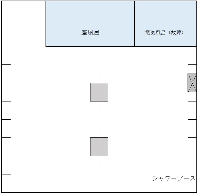 f:id:kenichirouk:20210607082618p:plain