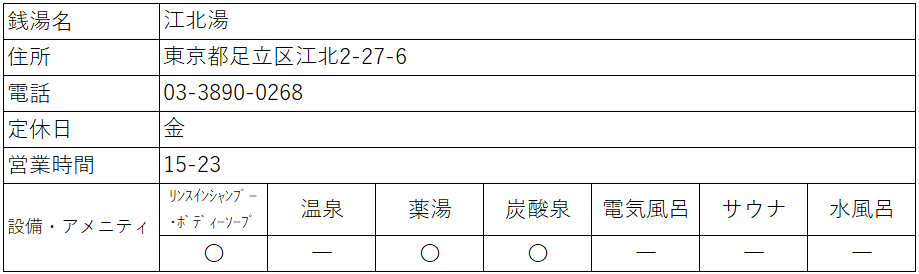 f:id:kenichirouk:20210609062716p:plain