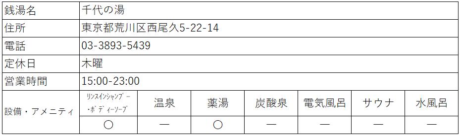 f:id:kenichirouk:20210609164947p:plain